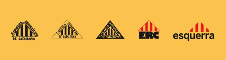 logos-erc